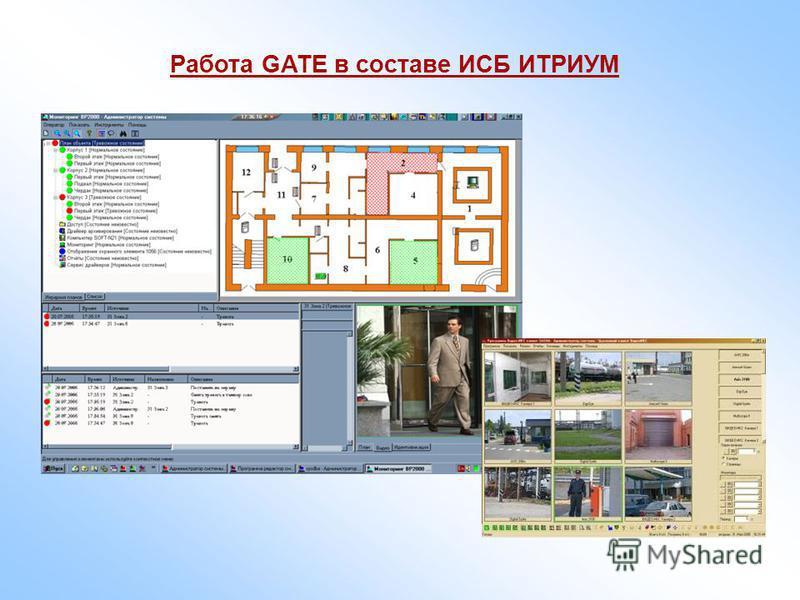 Работа GATE в составе ИСБ ИТРИУМ