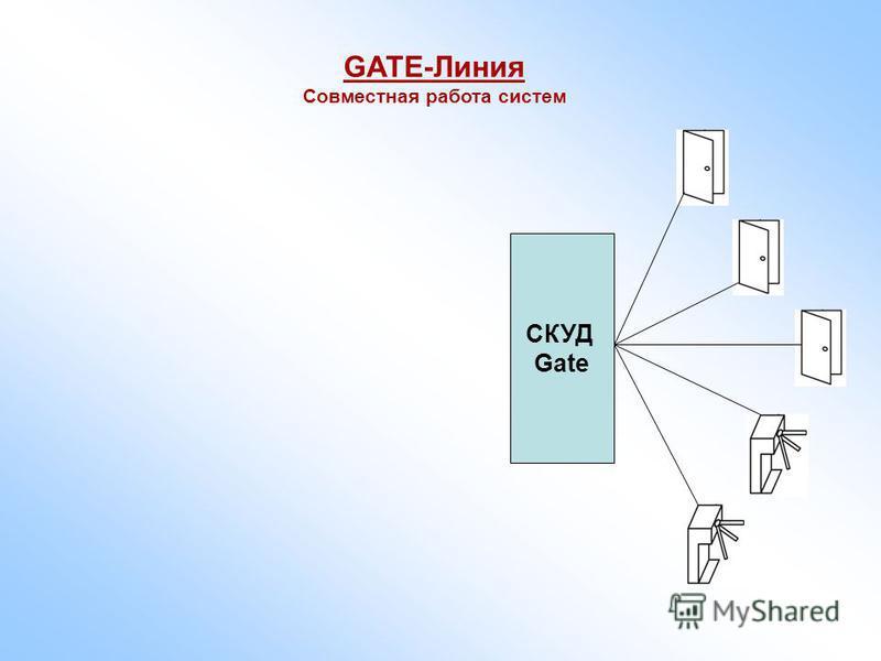 СКУД Gate GATE-Линия Совместная работа систем