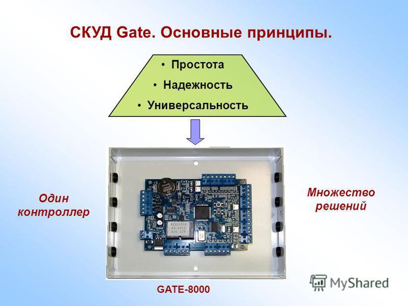 СКУД Gate. Основные принципы. Простота Надежность Универсальность Один контроллер Множество решений GATE-8000