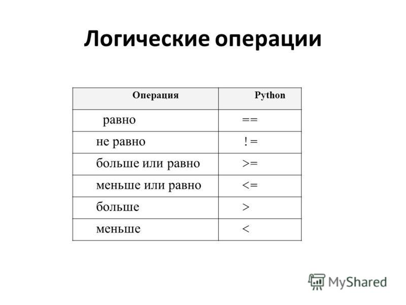 ОперацияPython равно == не равно != больше или равно >= меньше или равно  меньше < Логические операции