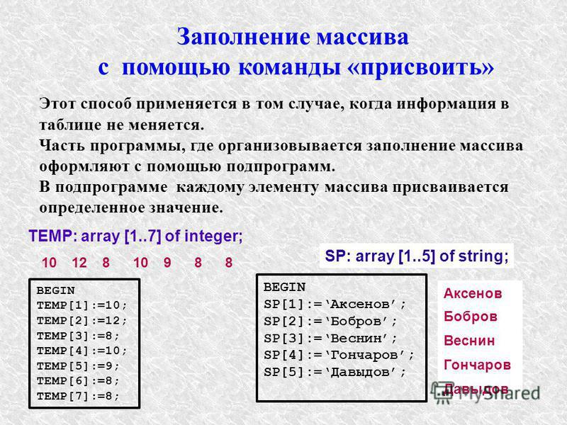 Заполнение массива с помощью команды «присвоить» 1012810988 Этот способ применяется в том случае, когда информация в таблице не меняется. Часть программы, где организовывается заполнение массива оформляют с помощью подпрограмм. В подпрограмме каждому
