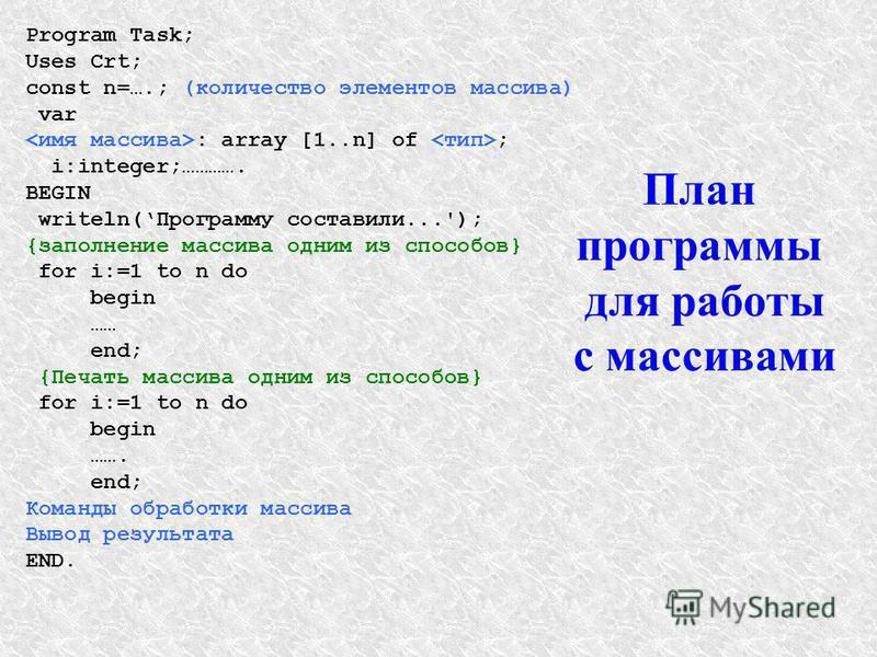План программы для работы с массивами Program Task; Uses Crt; const n=….; (количество элементов массива) var : array [1..n] of ; i:integer;…………. BEGIN writeln(Программу составили...'); {заполнение массива одним из способов} for i:=1 to n do begin ……