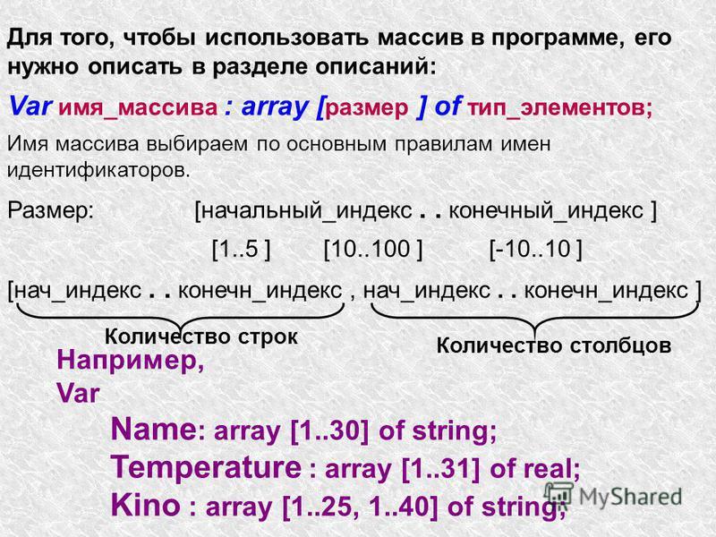 Для того, чтобы использовать массив в программе, его нужно описать в разделе описаний: Var имя_массива : array [ размер ] of тип_элементов; Имя массива выбираем по основным правилам имен идентификаторов. Размер: [начальный_индекс.. конечнооый_индекс