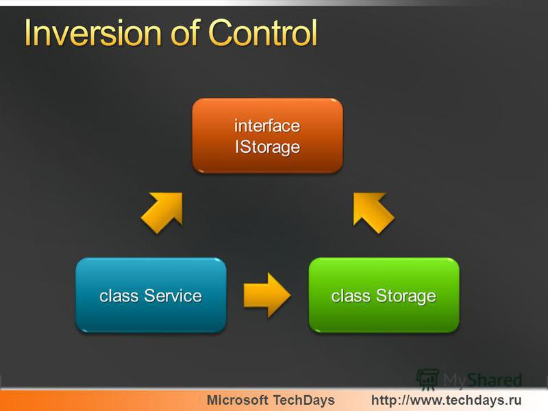 Microsoft TechDayshttp://www.techdays.ru class Service class Storage interface IStorage