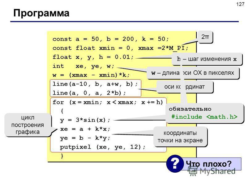 127 Программа const a = 50, b = 200, k = 50; const float xmin = 0, xmax =2*M_PI; float x, y, h = 0.01; int xe, ye, w; w = (xmax - xmin)*k; line(a-10, b, a+w, b); line(a, 0, a, 2*b); for (x = xmin; x < xmax; x += h) { y = 3*sin(x); xe = a + k*x; ye =