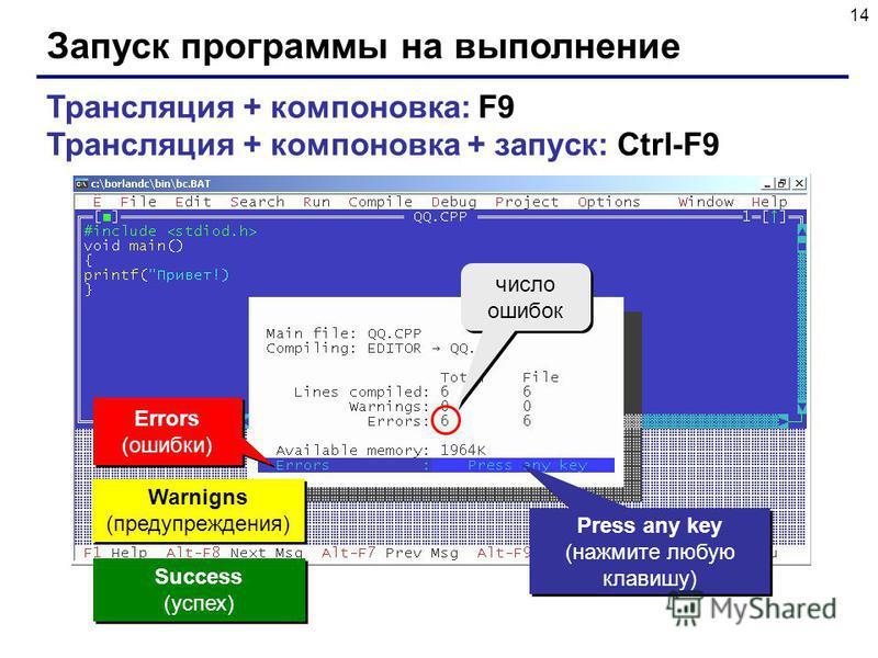 14 Запуск программы на выполнение Трансляция + компоновка: F9 Трансляция + компоновка + запуск: Ctrl-F9 число ошибок Errors (ошибки) Errors (ошибки) Press any key (нажмите любую клавишу) Warnigns (предупреждения) Warnigns (предупреждения) Success (ус