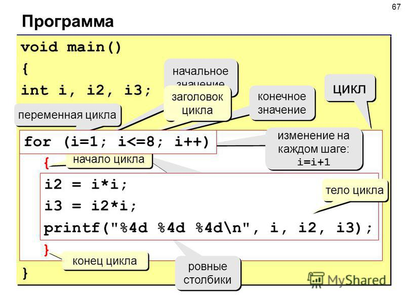 67 Программа void main() { int i, i2, i3; for (i=1; i
