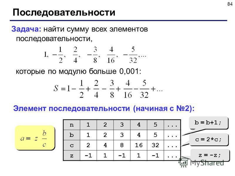 84 Последовательности Задача: найти сумму всех элементов последовательности, которые по модулю больше 0,001: Элемент последовательности (начиная с 2): n12345... b12345 c2481632... z1 1... b = b+1; c = 2*c; z = -z;