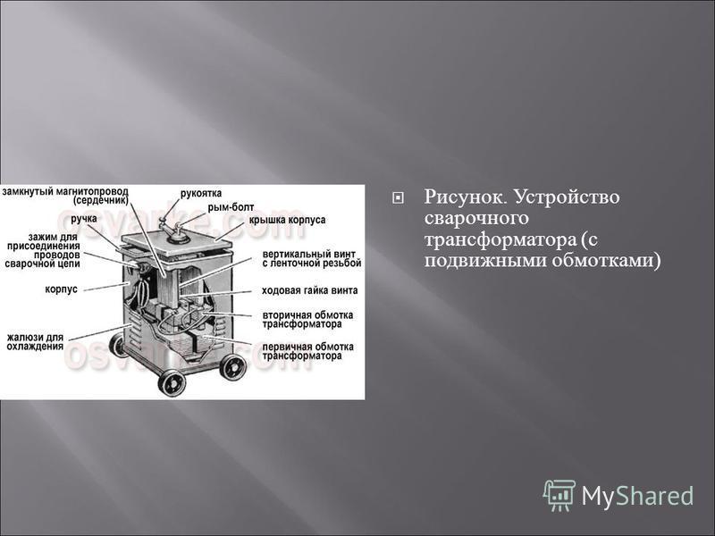Рисунок. Устройство сварочного трансформатора ( с подвижными обмотками )