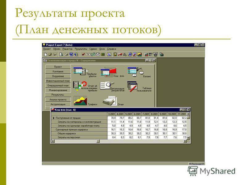 Результаты проекта (План денежных потоков)