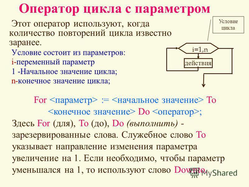 Оператор цикла с параметром Этот оператор используют, когда количество повторений цикла известно заранее. Условие состоит из параметров: i-переменный параметр 1 -Начальное значение цикла; n-конечное значение цикла; For := То Do ; Здесь For (для), То