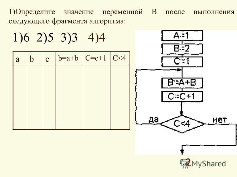 1)Определите значение переменной В после выполнения следующего фрагмента алгоритма: 1)6 2)5 3)3 4)4 2 abc b=a+bC=c+1C