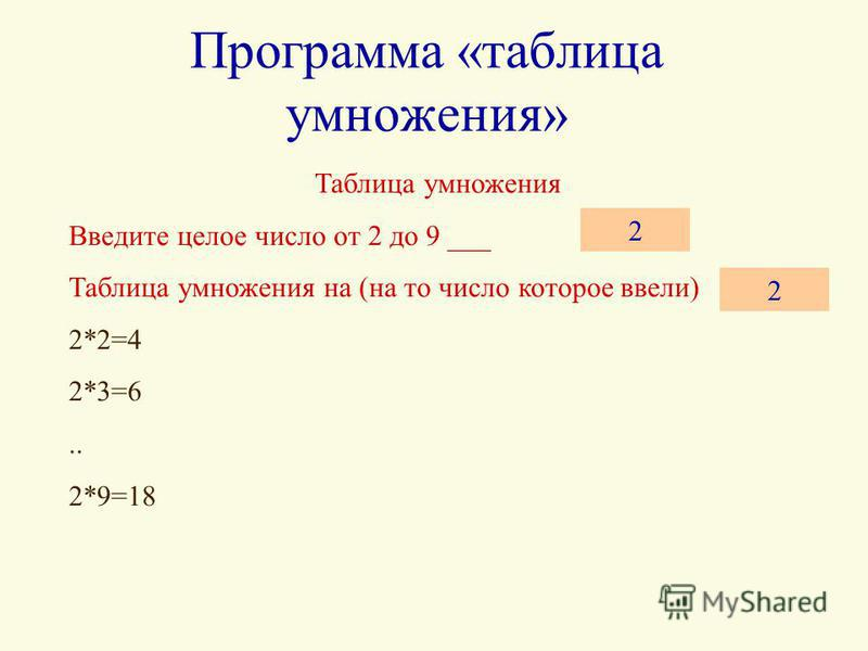 Программа «таблица умножения» Таблица умножения Введите целое число от 2 до 9 ___ Таблица умножения на (на то число которое ввели) 2*2=4 2*3=6.. 2*9=18 2 2