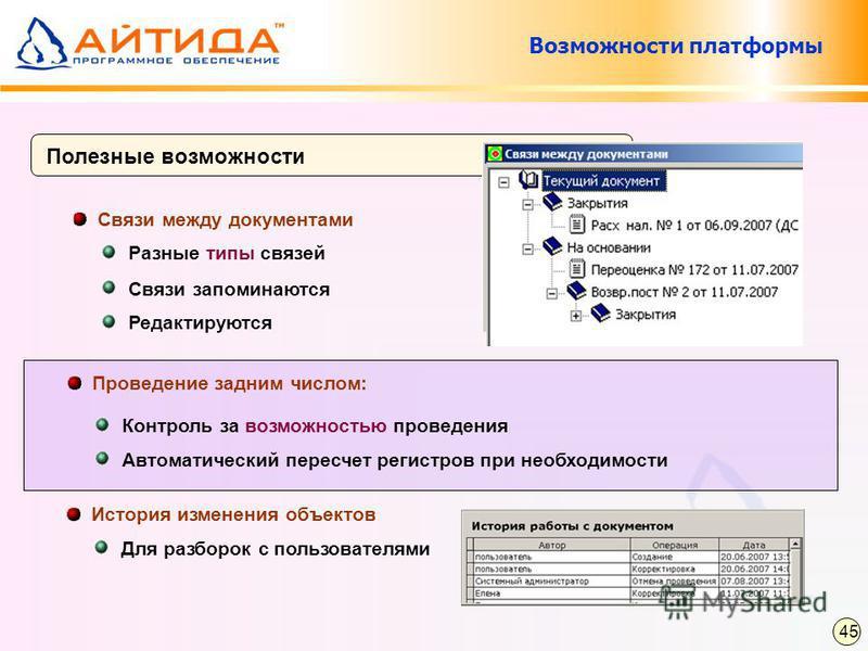 Полезные возможности Разные типы связей Связи между документами Связи запоминаются Контроль за возможностью проведения Проведение задним числом: Автоматический пересчет регистров при необходимости Редактируются Для разборок с пользователями История и
