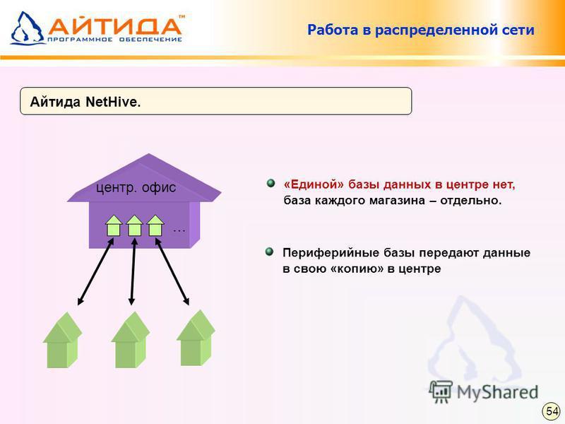 … центр. офис Айтида NetHive. «Единой» базы данных в центре нет, база каждого магазина – отдельно. Периферийные базы передают данные в свою «копию» в центре Работа в распределенной сети 54