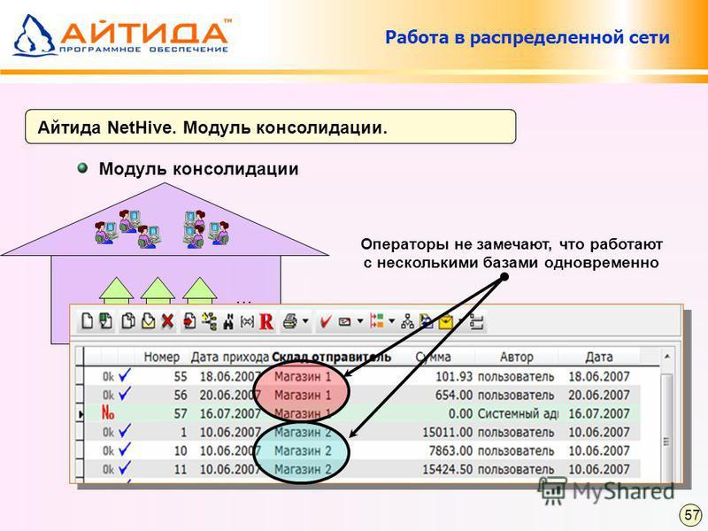 … Операторы не замечают, что работают с несколькими базами одновременно Модуль консолидации Работа в распределенной сети 57 Айтида NetHive. Модуль консолидации.