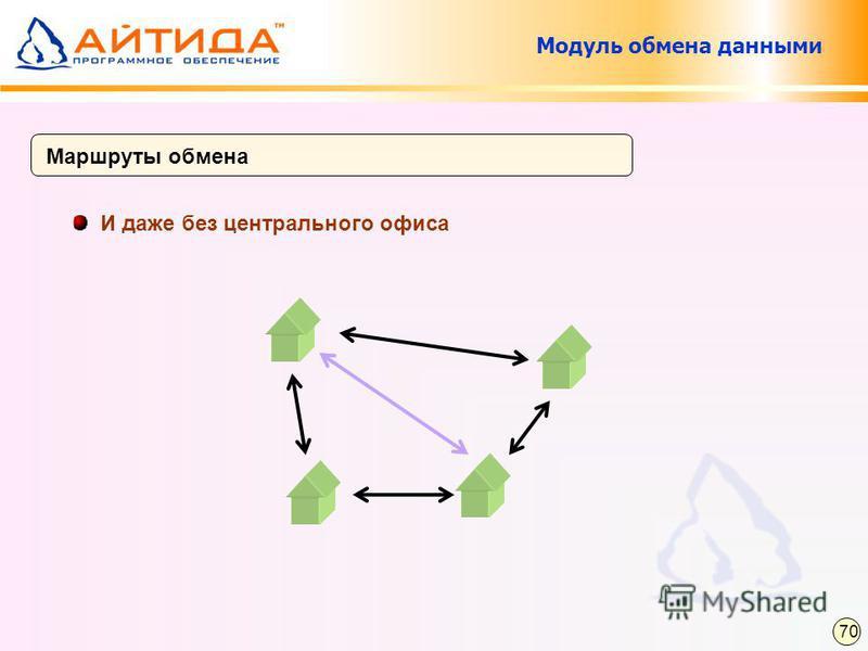 Маршруты обмена И даже без центрального офиса 70 Модуль обмена данными