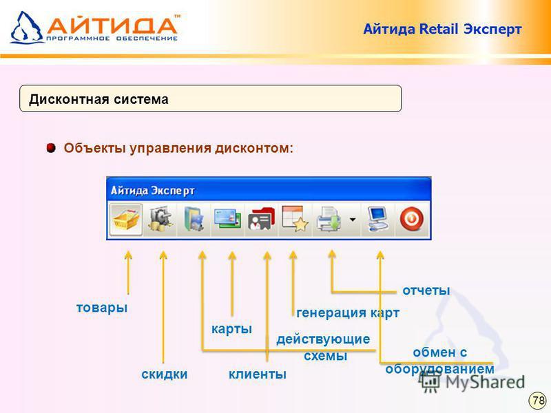 Дисконтная система Объекты управления дисконтом: скидки карты клиенты действующие схемы 78 товары отчеты Айтида Retail Эксперт генерация карт обмен с оборудованием
