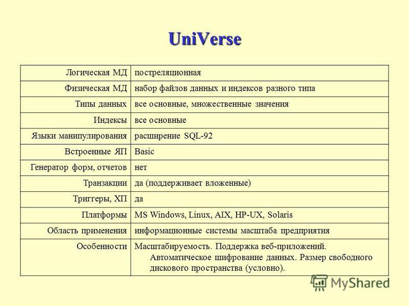 UniVerse Логическая МДпостреляционная Физическая МДнабор файлов данных и индексов разного типа Типы данных все основные, множественные значения Индексывсе основные Языки манипулирования расширение SQL-92 Встроенные ЯПBasic Генератор форм, отчетов нет