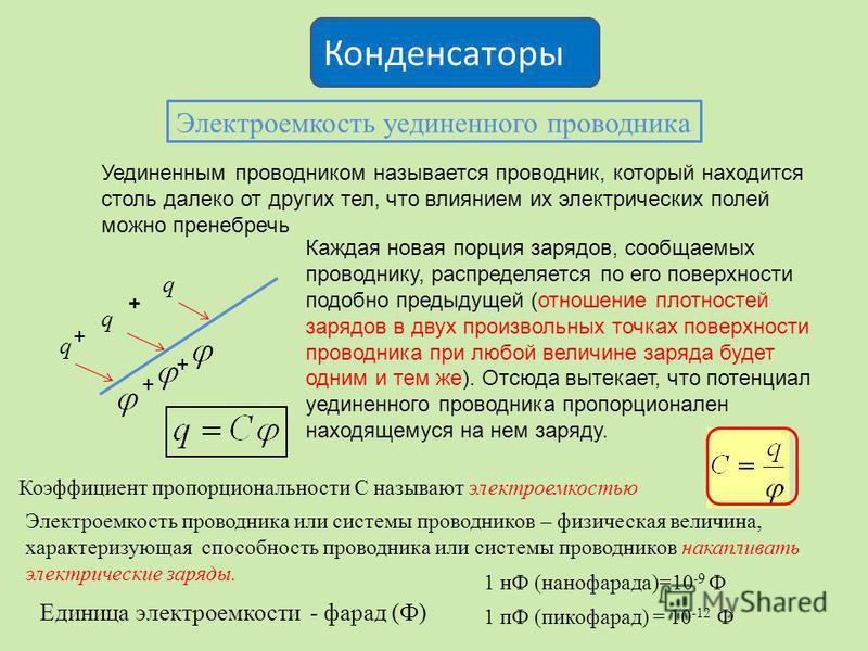 Конденсаторы Электроемкость уединенного проводника Уединенным проводником называется проводник, который находится столь далеко от других тел, что влиянием их электрических полей можно пренебречь q q q + + + + Каждая новая порция зарядов, сообщаемых п
