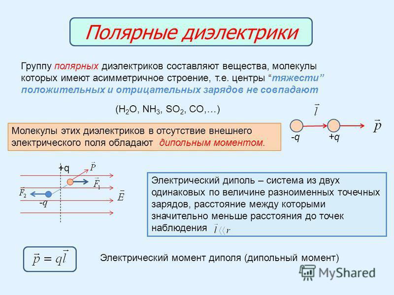 Полярные диэлектрики Группу полярных диэлектриков составляют вещества, молекулы которых имеют асимметричное строение, т.е. центры тяжести положительных и отрицательных зарядов не совпадают (H 2 O, NH 3, SO 2, CO,…) Молекулы этих диэлектриков в отсутс