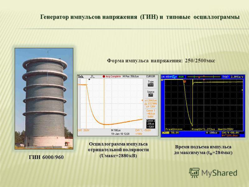 Генератор импульсов напряжения (ГИН) и типовые осциллограммы Генератор импульсов напряжения (ГИН) и типовые осциллограммы ГИН 6000/960 Время подъема импульса до максимума (t Ф =284 мкс) Осциллограмма импульса отрицательной полярности (Uмакс=2880 кВ)