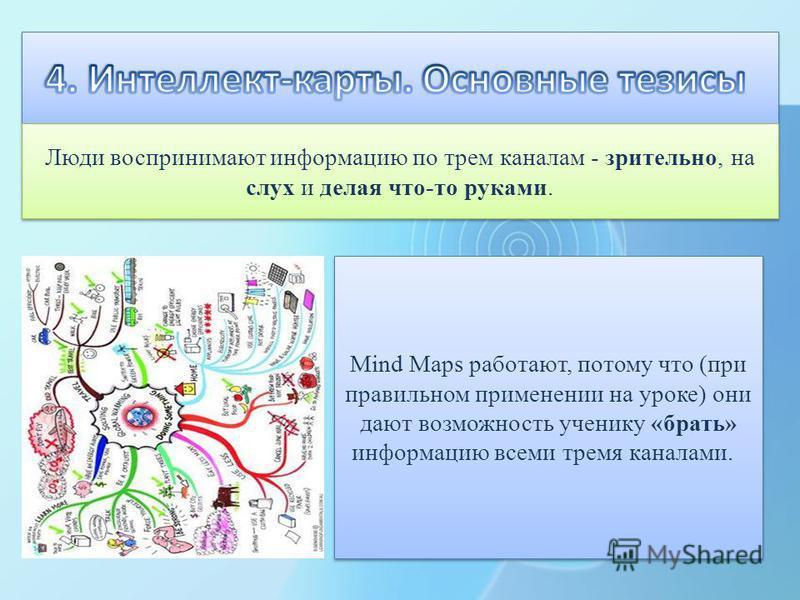 Люди воспринимают информацию по трем каналам - зрительно, на слух и делая что-то руками. Mind Maps работают, потому что (при правильном применении на уроке) они дают возможность ученику «брать» информацию всеми тремя каналами.