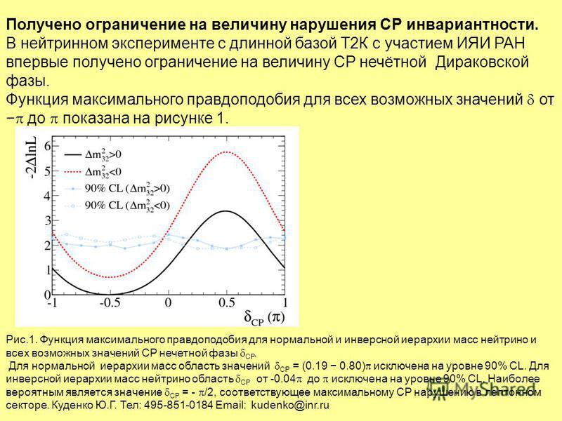 Получено ограничение на величину нарушения СР инвариантности. В нейтринном эксперименте с длинной базой Т2К с участием ИЯИ РАН впервые получено ограничение на величину СР нечётной Дираковской фазы. Функция максимального правдоподобия для всех возможн