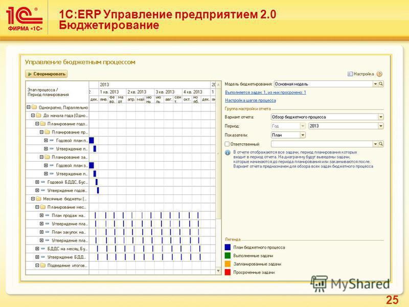 25 1С:ERP Управление предприятием 2.0 Бюджетирование