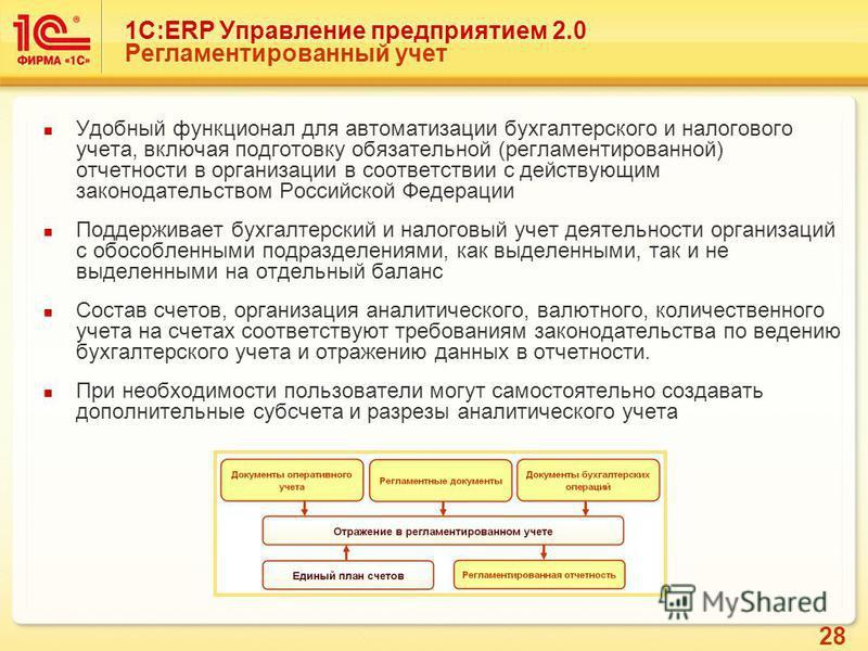 28 Удобный функционал для автоматизации бухгалтерского и налогового учета, включая подготовку обязательной (регламентированной) отчетности в организации в соответствии с действующим законодательством Российской Федерации Поддерживает бухгалтерский и