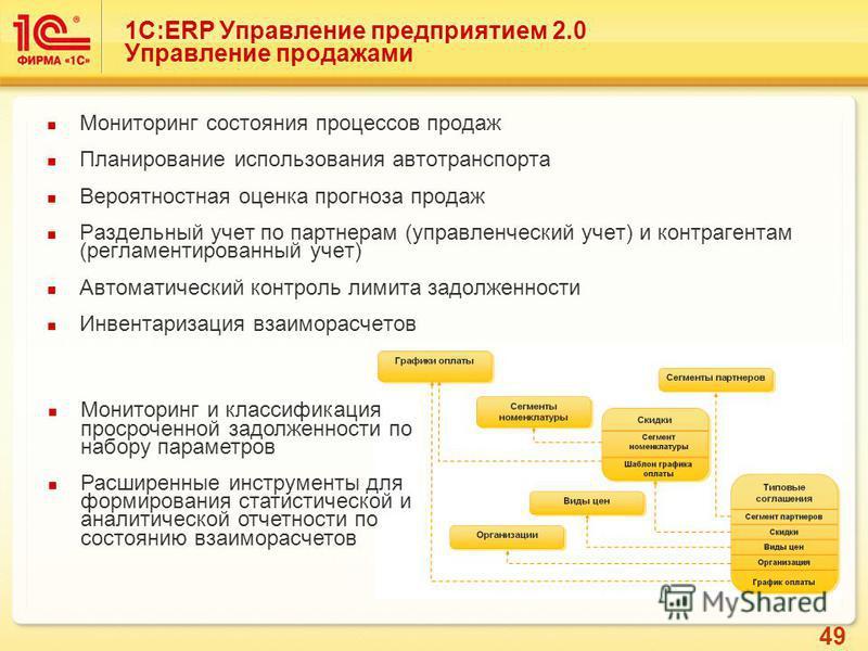 49 Мониторинг состояния процессов продаж Планирование использования автотранспорта Вероятностная оценка прогноза продаж Раздельный учет по партнерам (управленческий учет) и контрагентам (регламентированный учет) Автоматический контроль лимита задолже