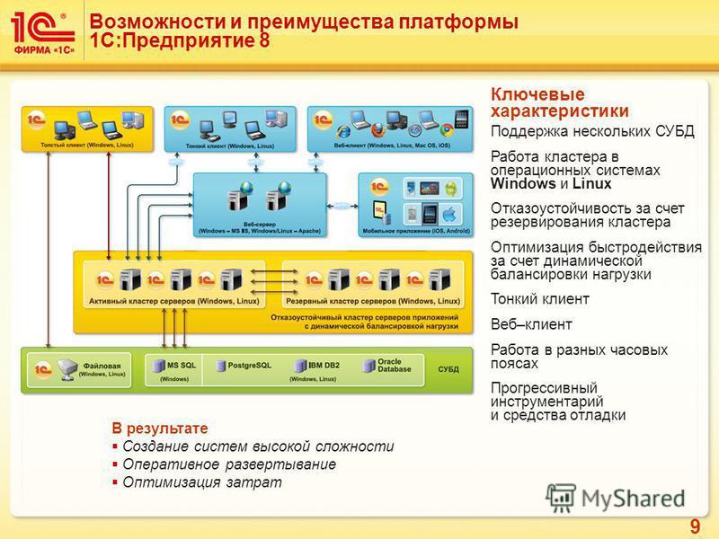 9 Возможности и преимущества платформы 1С:Предприятие 8 Ключевые характеристики Поддержка нескольких СУБД Работа кластера в операционных системах Windows и Linux Отказоустойчивость за счет резервирования кластера Оптимизация быстродействия за счет ди