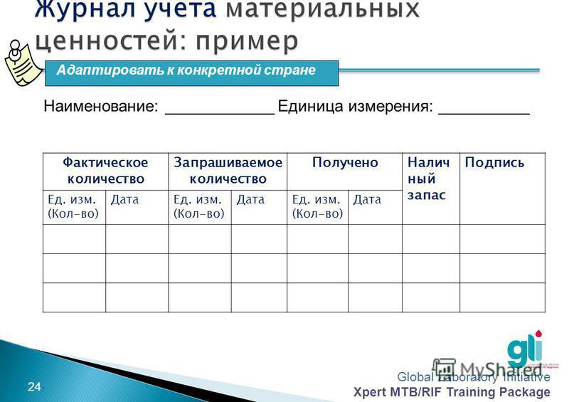 Global Laboratory Initiative Xpert MTB/RIF Training Package -23- Дата и заказанное количество Дата получения Полученное количество Номер партии Срок годности Количество использованных материалов Остаток в запасе