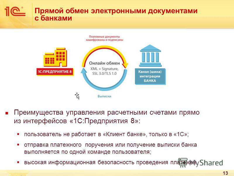 13 Прямой обмен электронными документами с банками Преимущества управления расчетными счетами прямо из интерфейсов «1С:Предприятия 8»: пользователь не работает в «Клиент банке», только в «1С»; отправка платежного поручения или получение выписки банка