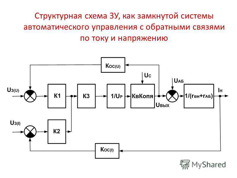 Структурная схема ЗУ, как замкнутой системы автоматического управления с обратными связями по току и напряжению