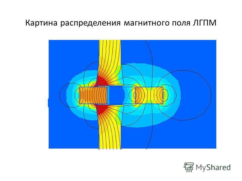Картина распределения магнитного поля ЛГПМ