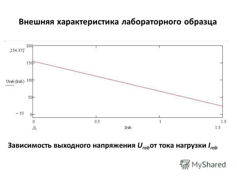Внешняя характеристика лабораторного образца Зависимость выходного напряжения U rab от тока нагрузки I rab