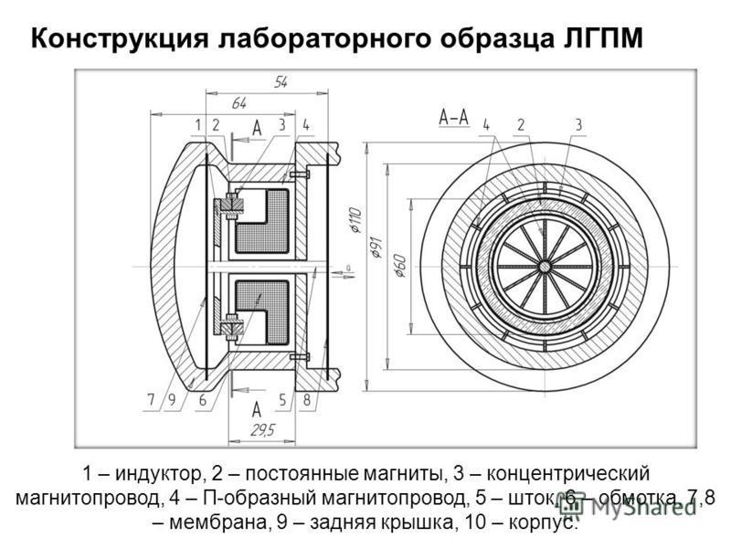 1 – индуктор, 2 – постоянные магниты, 3 – концентрический магнитопровод, 4 – П-образный магнитопровод, 5 – шток, 6 – обмотка, 7,8 – мембрана, 9 – задняя крышка, 10 – корпус. Конструкция лабораторного образца ЛГПМ