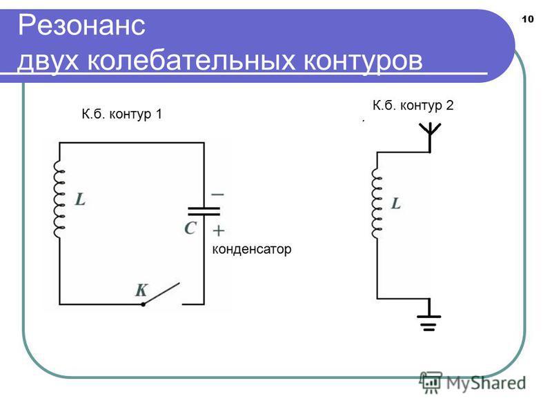 10 Резонанс двух колебательных контуров конденсатор К.б. контур 1 К.б. контур 2