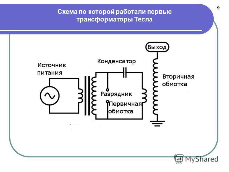 9 Схема по которой работали первые трансформаторы Тесла