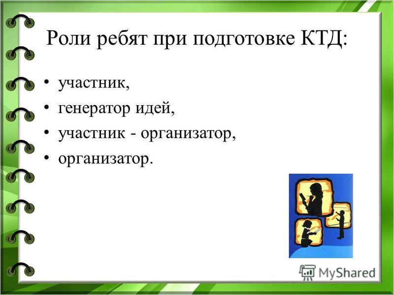 Роли ребят при подготовке КТД: участник, генератор идей, участник - организатор, организатор.
