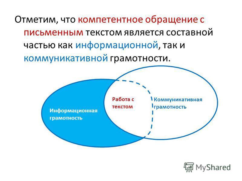 Отметим, что компетентное обращение с письменным текстом является составной частью как информационной, так и коммуникативной грамотности. Работа с текстом Информационная грамотность Коммуникативная грамотность