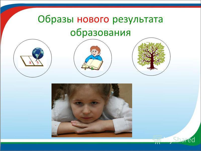 Образы нового результата образования