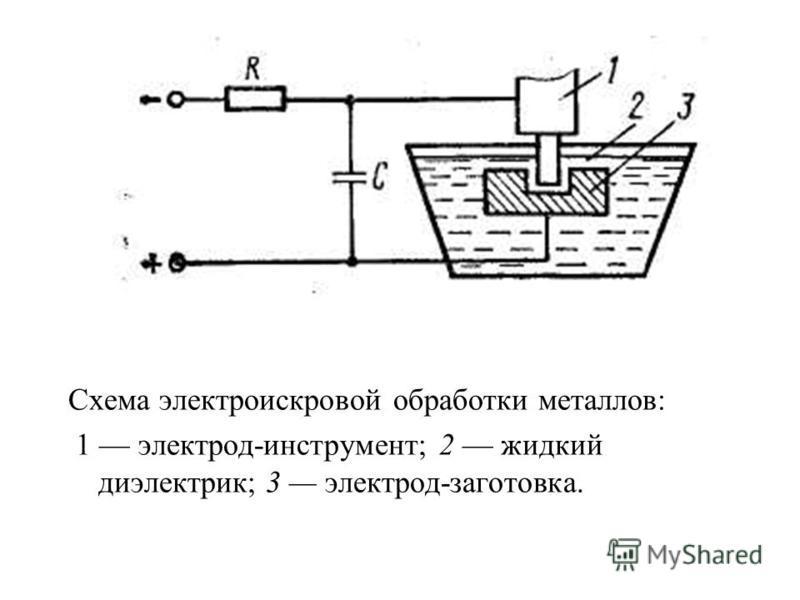 Схема электроискровой обработки металлов: 1 электрод-инструмент; 2 жидкий диэлектрик; 3 электрод-заготовка.