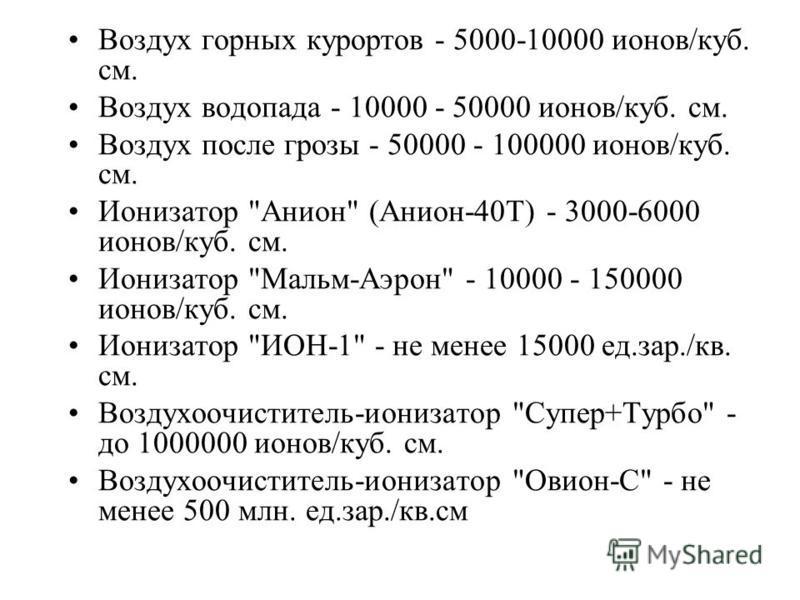 Воздух горных курортов - 5000-10000 ионов/куб. см. Воздух водопада - 10000 - 50000 ионов/куб. см. Воздух после грозы - 50000 - 100000 ионов/куб. см. Ионизатор