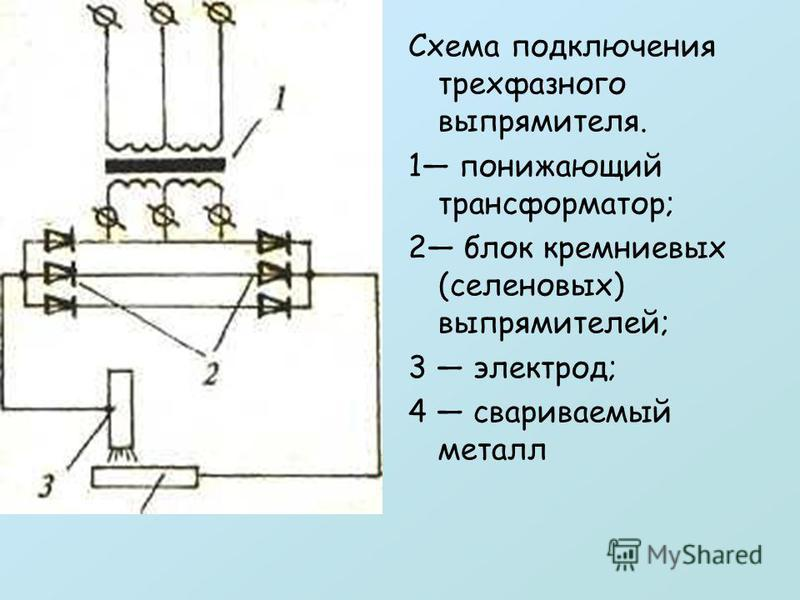 Схема подключения трехфазного выпрямителя. 1 понижающий трансформатор; 2 блок кремниевых (селеновых) выпрямителей; 3 электрод; 4 свариваемый металл
