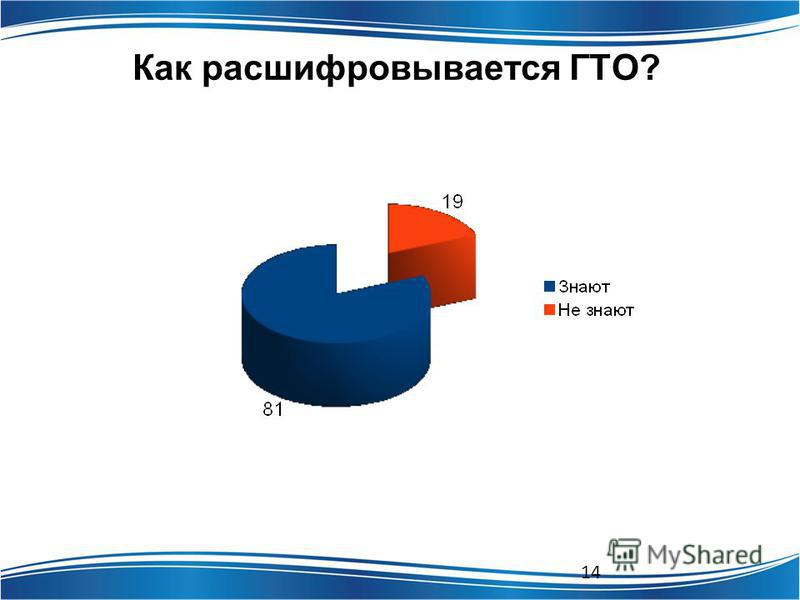 Как расшифровывается ГТО? 14