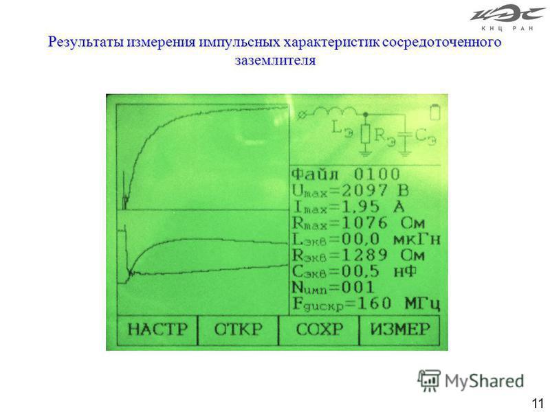 11 Результатыизмерения импульсных характеристик сосредоточенного заземлителя Результаты измерения импульсных характеристик сосредоточенного заземлителя