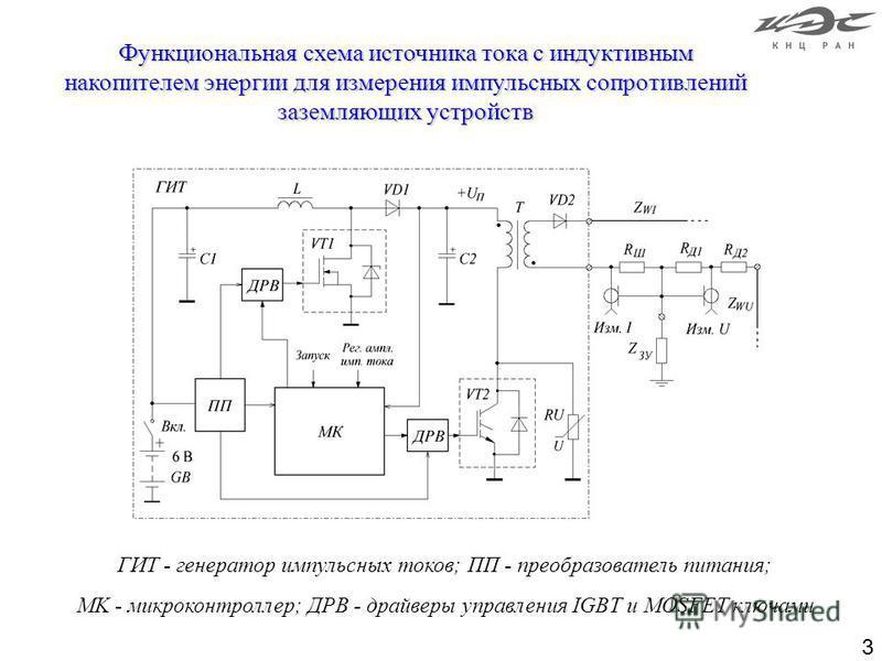 3 Функциональная схема источника тока с индуктивным накопителем энергии для измерения импульсных сопротивлений заземляющих устройств ГИТ - генератор импульсных токов; ПП - преобразователь питания; MK - микроконтроллер; ДРВ - драйверы управления IGBT