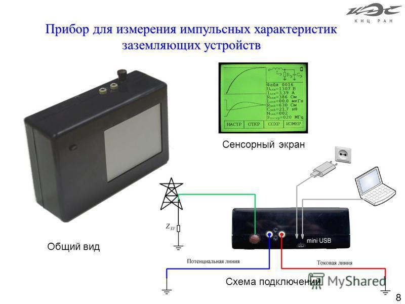8 Прибор для измерения импульсных характеристик заземляющих устройств Общий вид Схема подключений Сенсорный экран